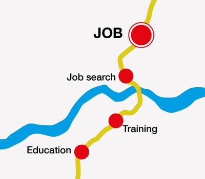 Careers advice: Ten tips for successful career planning