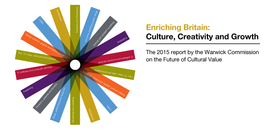 Warwick Commission report calls for more investment in Britain's Cultural and Creative Industry